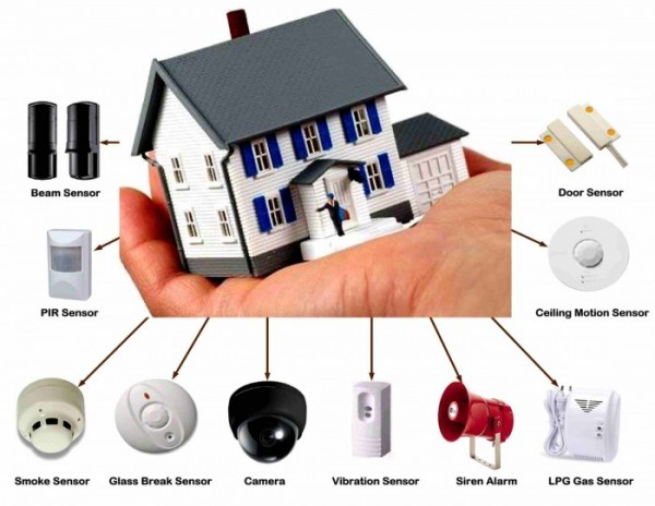 Different Kinds of Alarm Systems